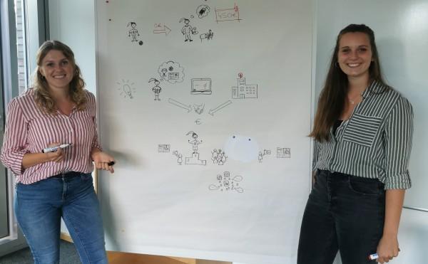 Lina Soffner und Laura Elbers entwickelten die Plattform equalchamps. © privat
