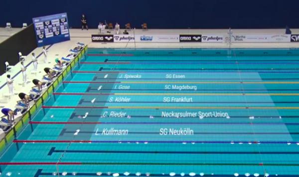 Bei der Olympia-Qualifikation in Berlin sicherten sich einige Schwimmerinnen die Norm. © Screenshot DSV